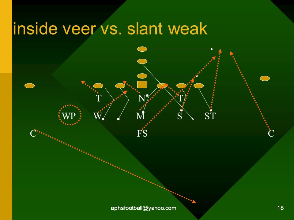 inside veer vs. slant weak