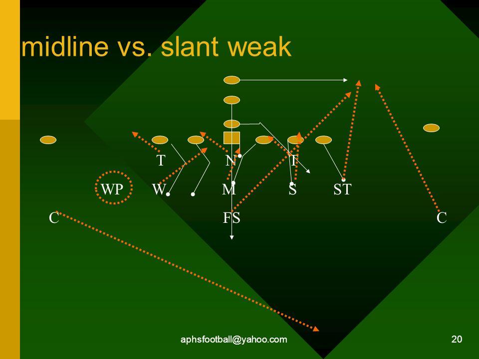 midline vs. slant weak T N T. WP W M S ST.
