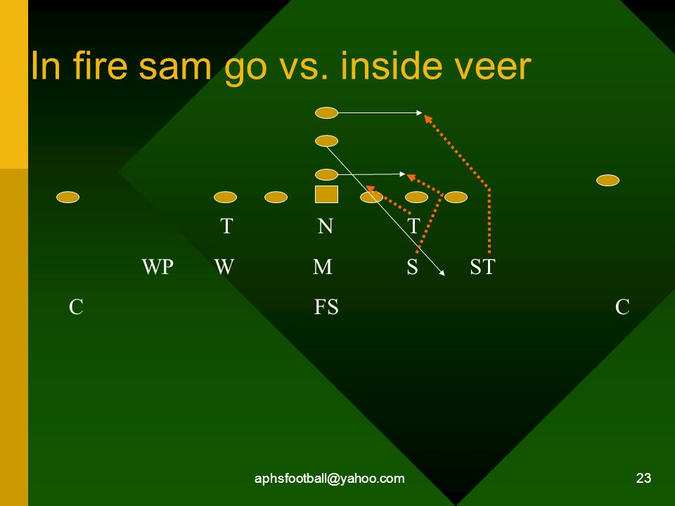 In fire sam go vs. inside veer