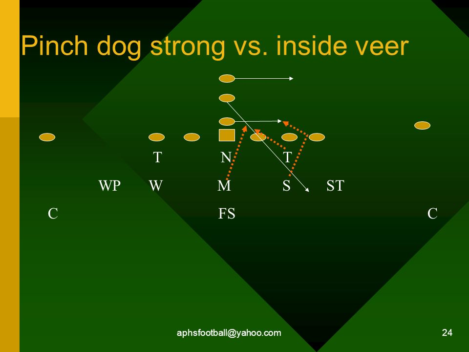Pinch dog strong vs. inside veer