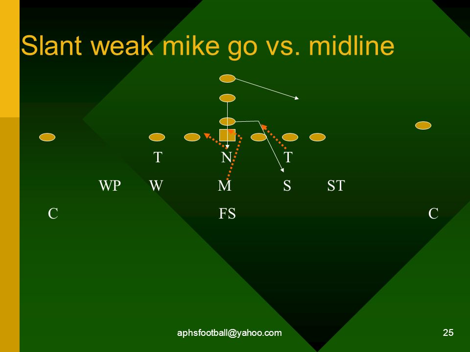 Slant weak mike go vs. midline