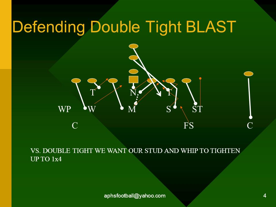 Defending Double Tight BLAST