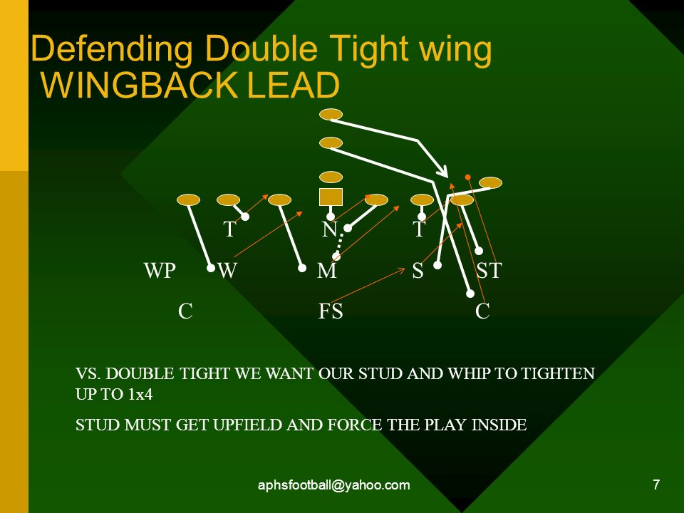 Defending Double Tight wing WINGBACK LEAD