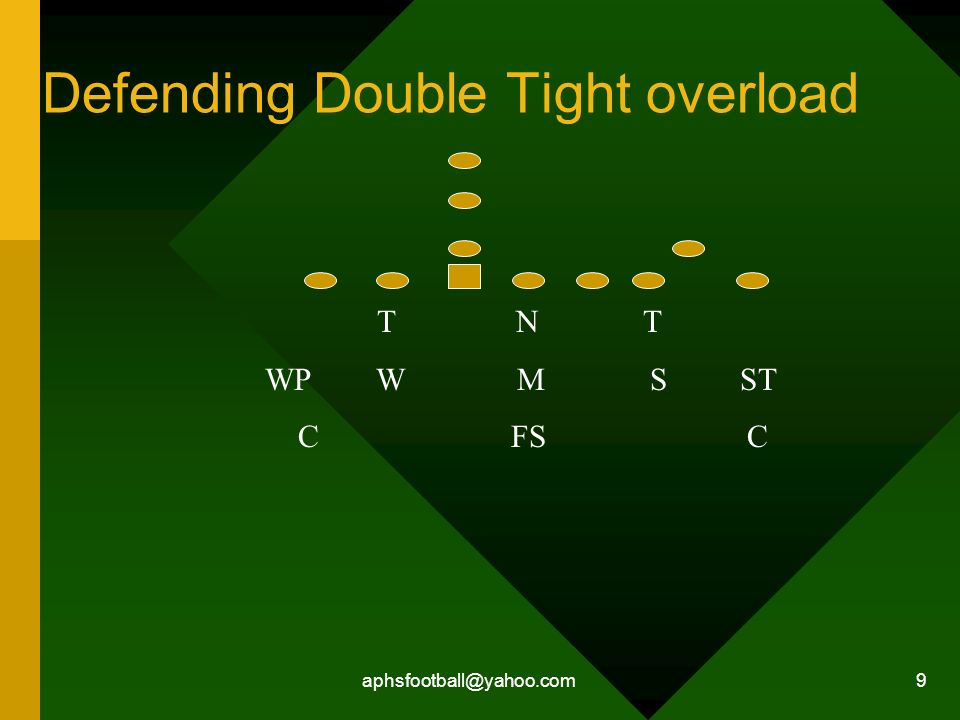 Defending Double Tight overload