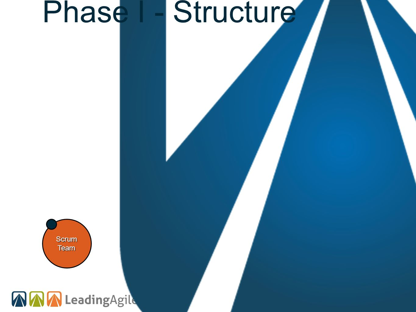 Phase I - Structure Scrum Team