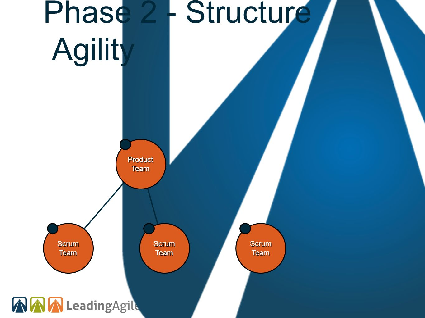Phase 2 - Structure Agility
