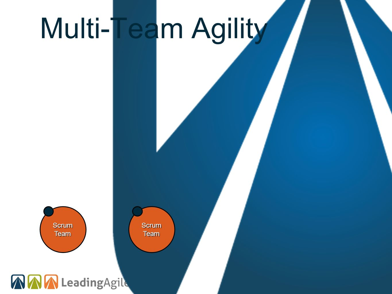 Multi-Team Agility Scrum Team Scrum Team