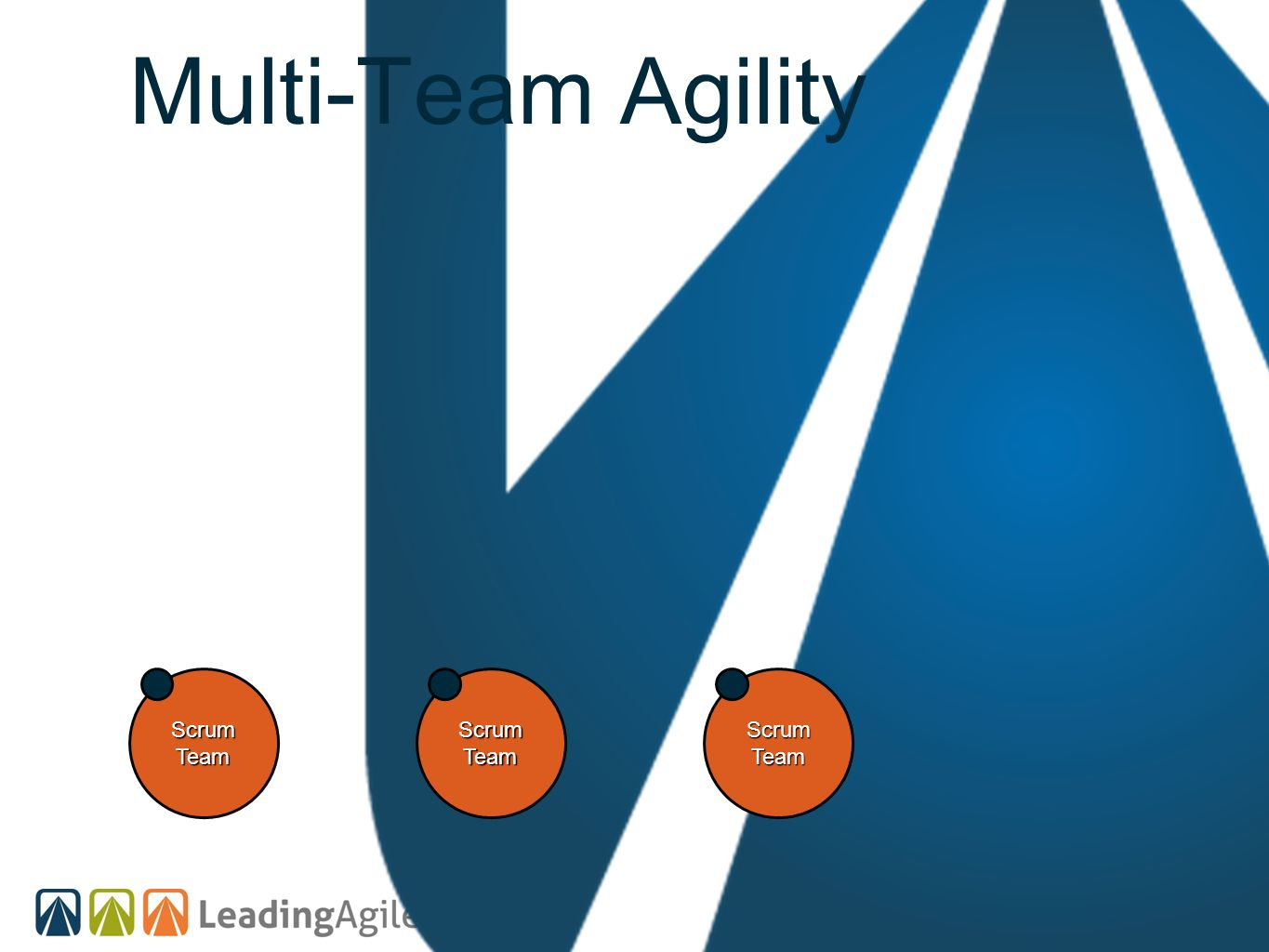 Multi-Team Agility Scrum Team Scrum Team Scrum Team