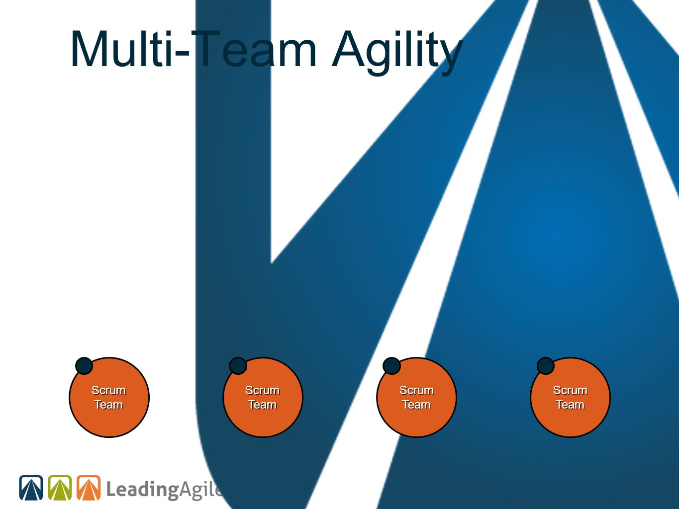 Multi-Team Agility Scrum Team Scrum Team Scrum Team Scrum Team