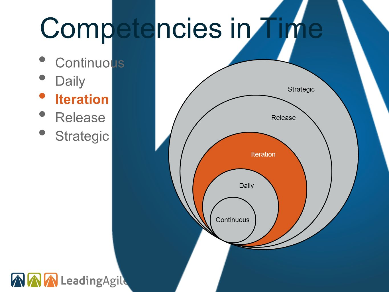 Competencies in Time Continuous Daily Iteration Release Strategic