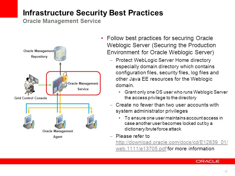 Infrastructure Security Best Practices Oracle Management Service