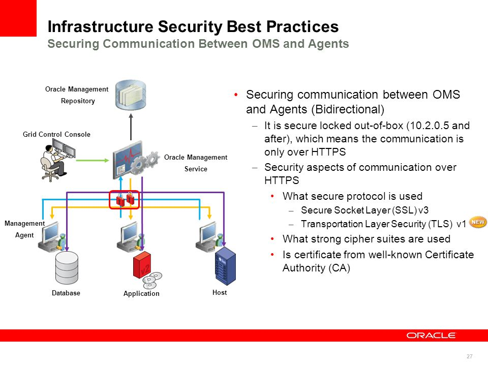 Infrastructure Security Best Practices Securing Communication Between OMS and Agents