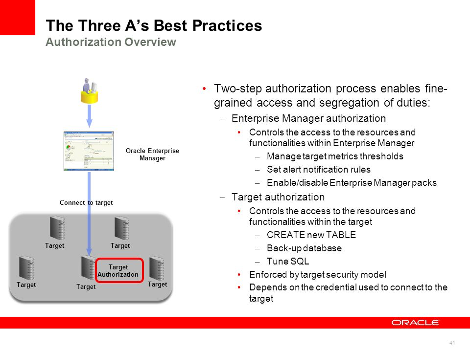 The Three A's Best Practices Authorization Overview