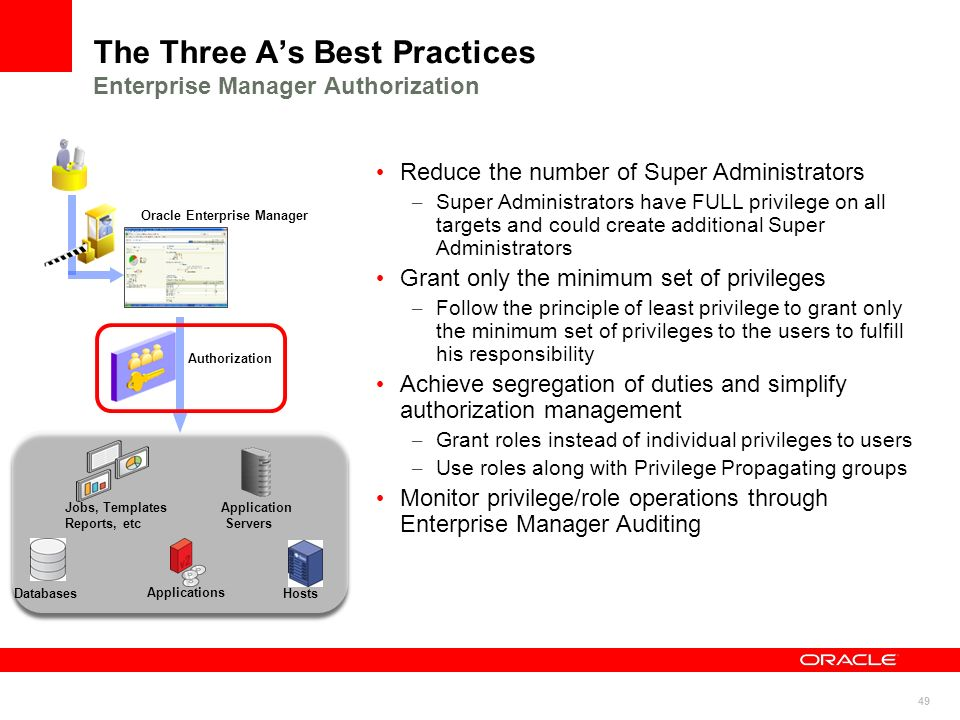 The Three A's Best Practices Enterprise Manager Authorization