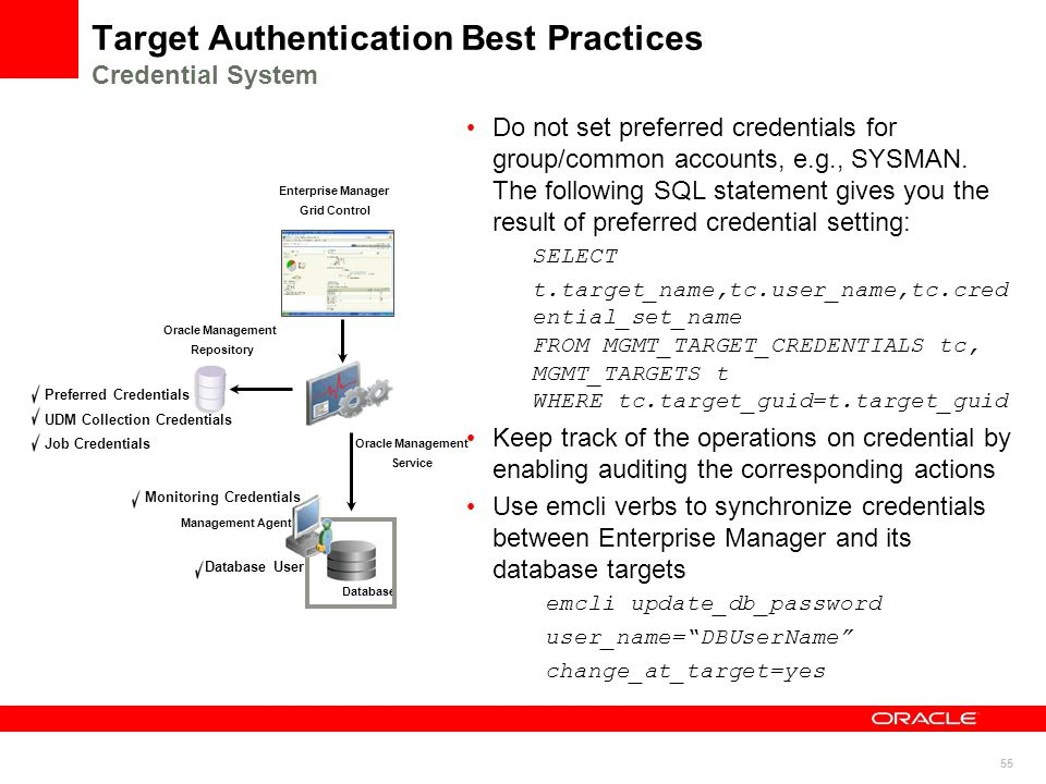 Target Authentication Best Practices Credential System