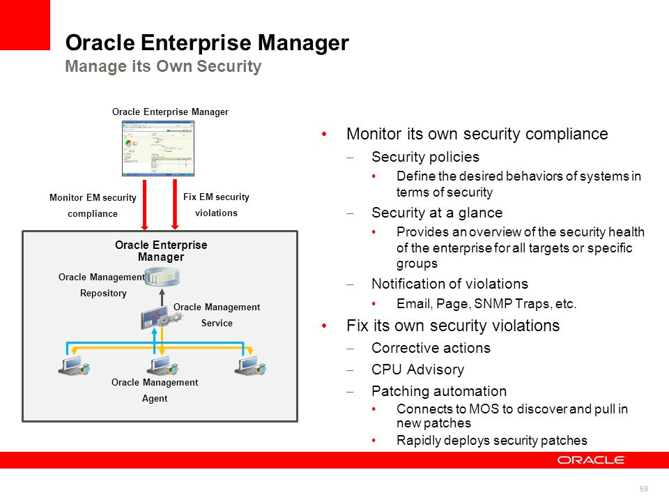 Oracle Enterprise Manager Manage its Own Security