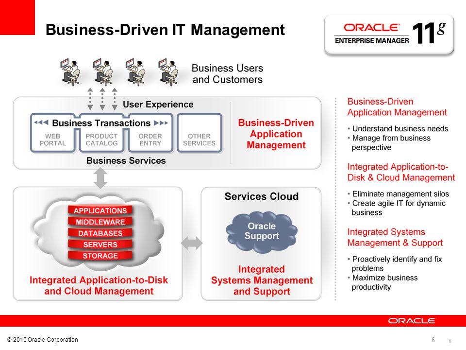 Business-Driven IT Management