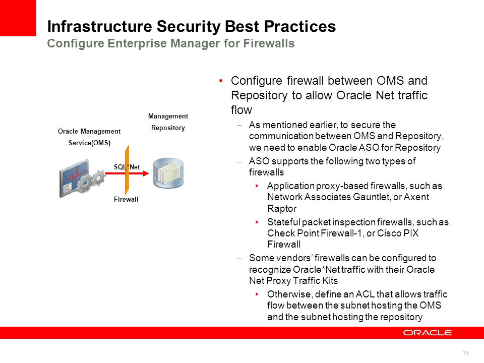 Infrastructure Security Best Practices Configure Enterprise Manager for Firewalls
