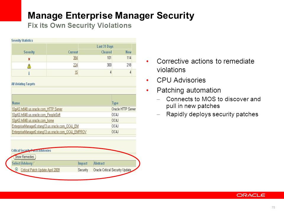 Manage Enterprise Manager Security Fix its Own Security Violations