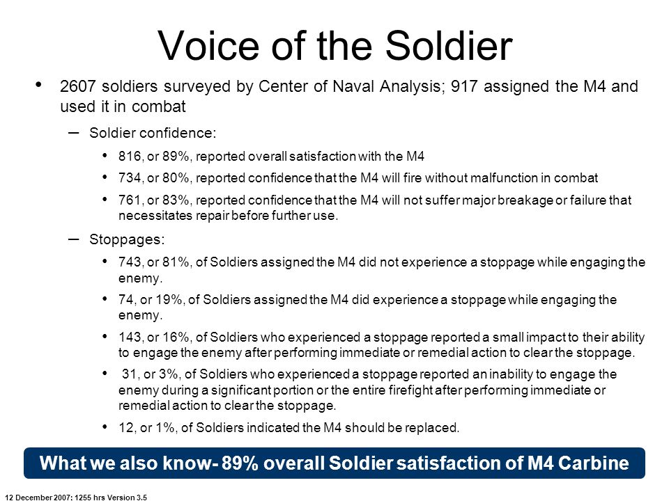What we also know- 89% overall Soldier satisfaction of M4 Carbine