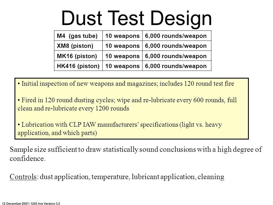 Dust Test Design M4 (gas tube) 10 weapons. 6,000 rounds/weapon. XM8 (piston) MK16 (piston) HK416 (piston)