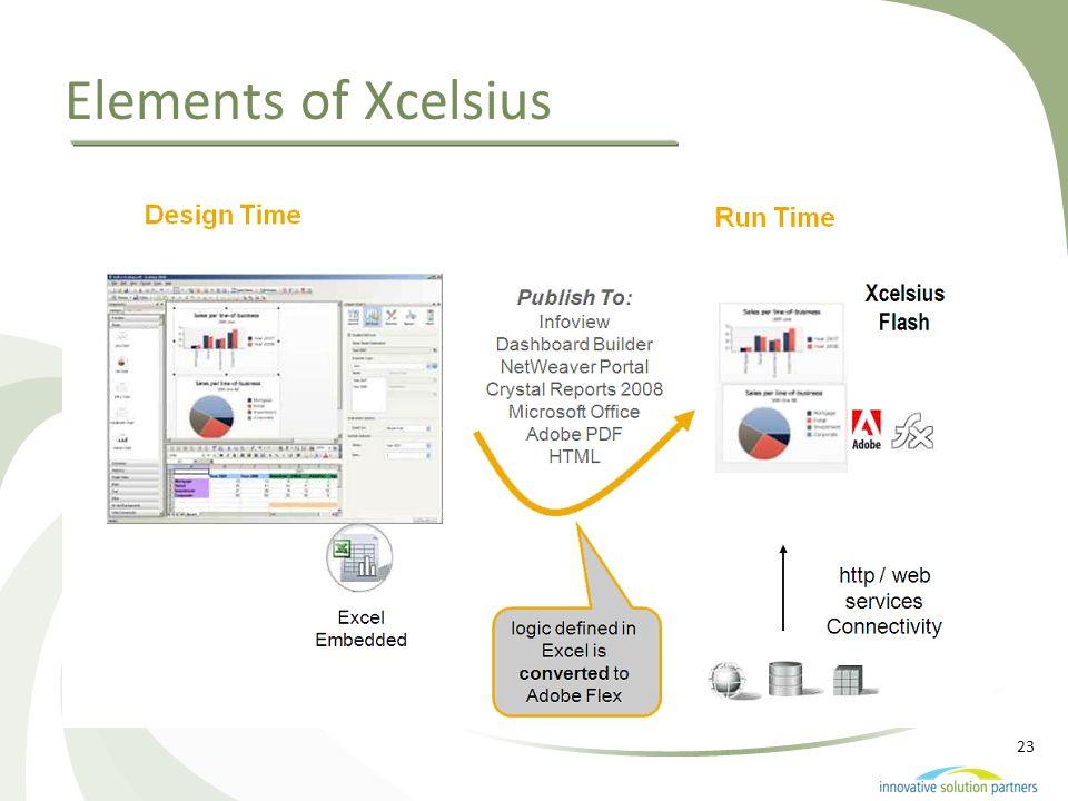 Elements of Xcelsius