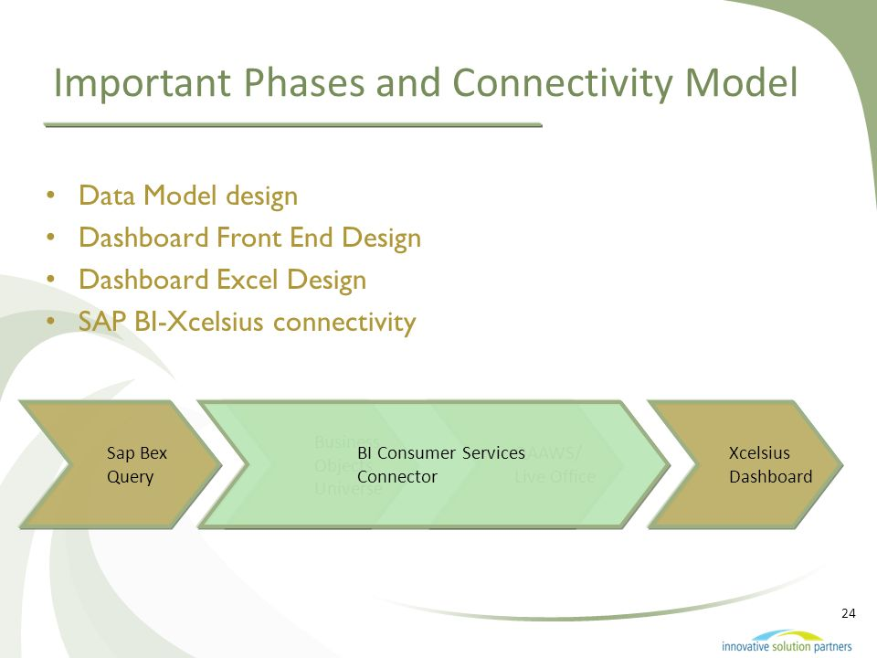 Important Phases and Connectivity Model
