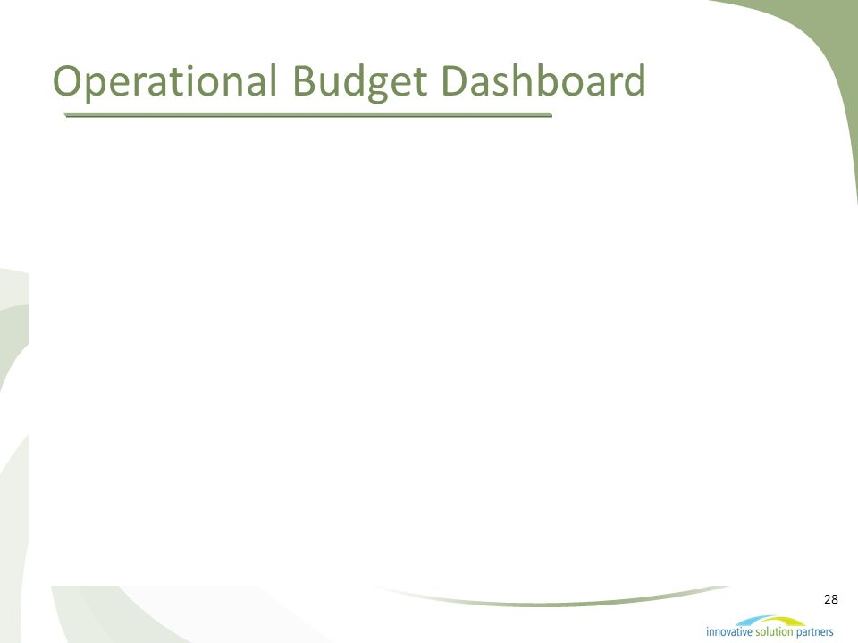 Operational Budget Dashboard