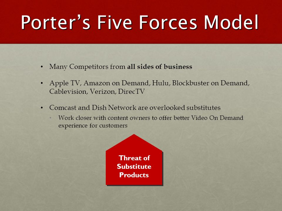 five force analysis for amazon The threat of new entrants is an important force within the porter's five forces model there needs to be an analysis and understanding amazon works with over.