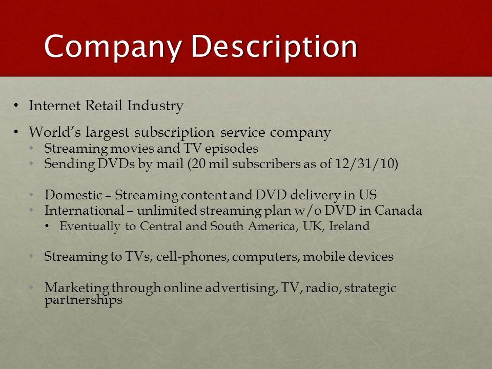 Company Description Internet Retail Industry