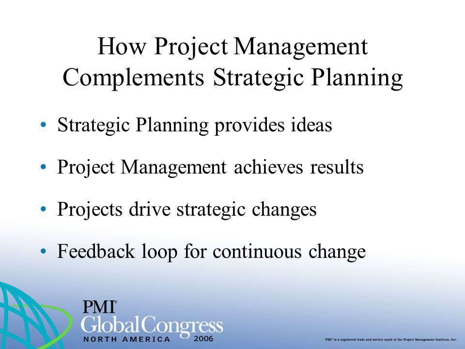 How Project Management Complements Strategic Planning