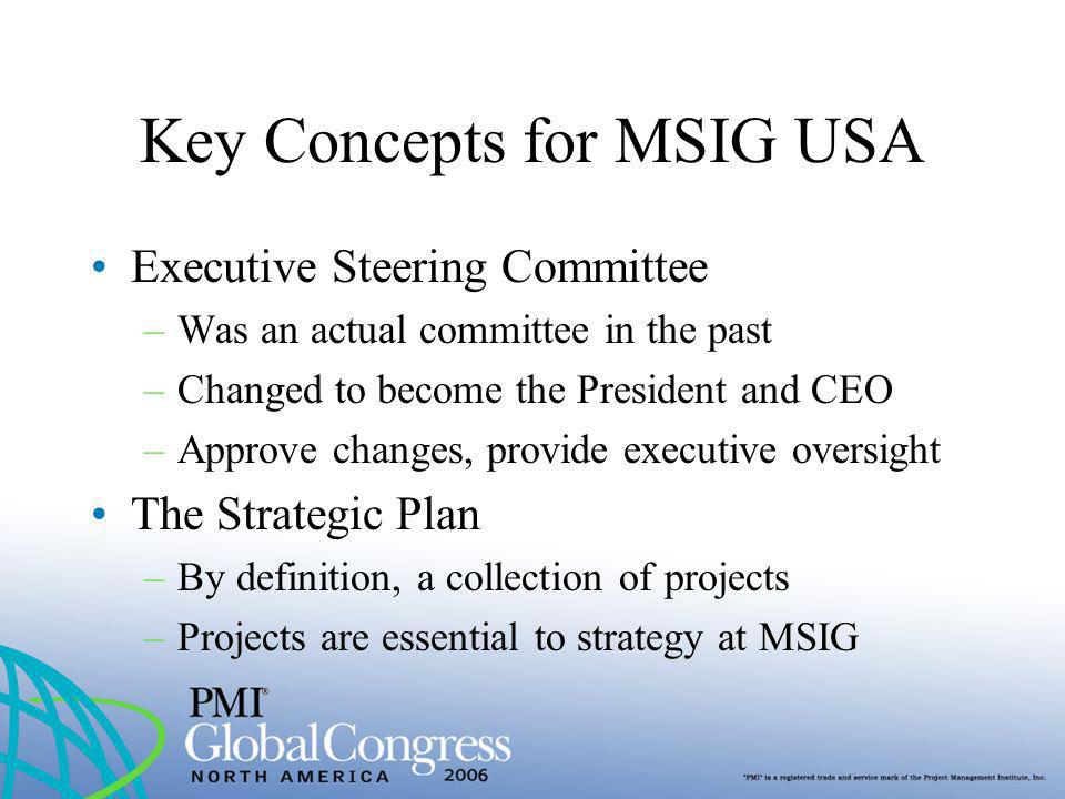 Key Concepts for MSIG USA