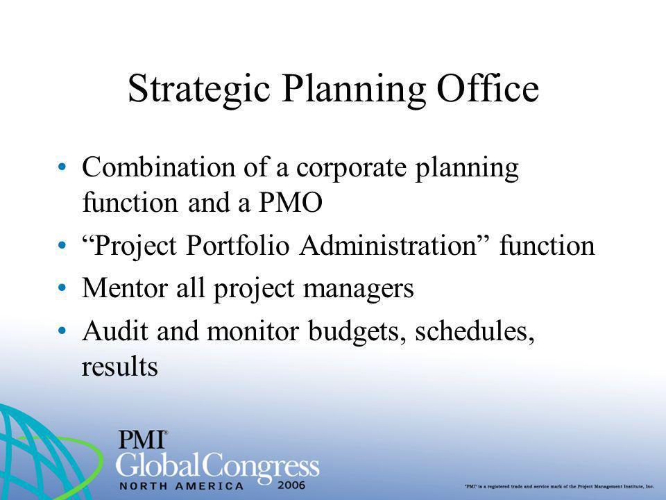Strategic Planning Office