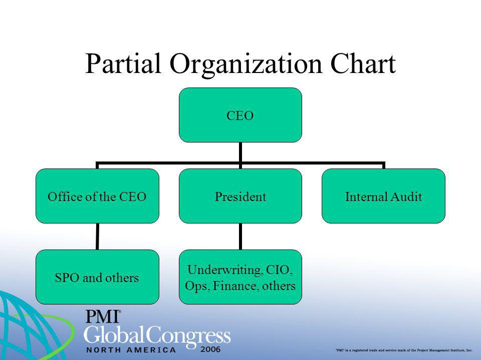 Partial Organization Chart