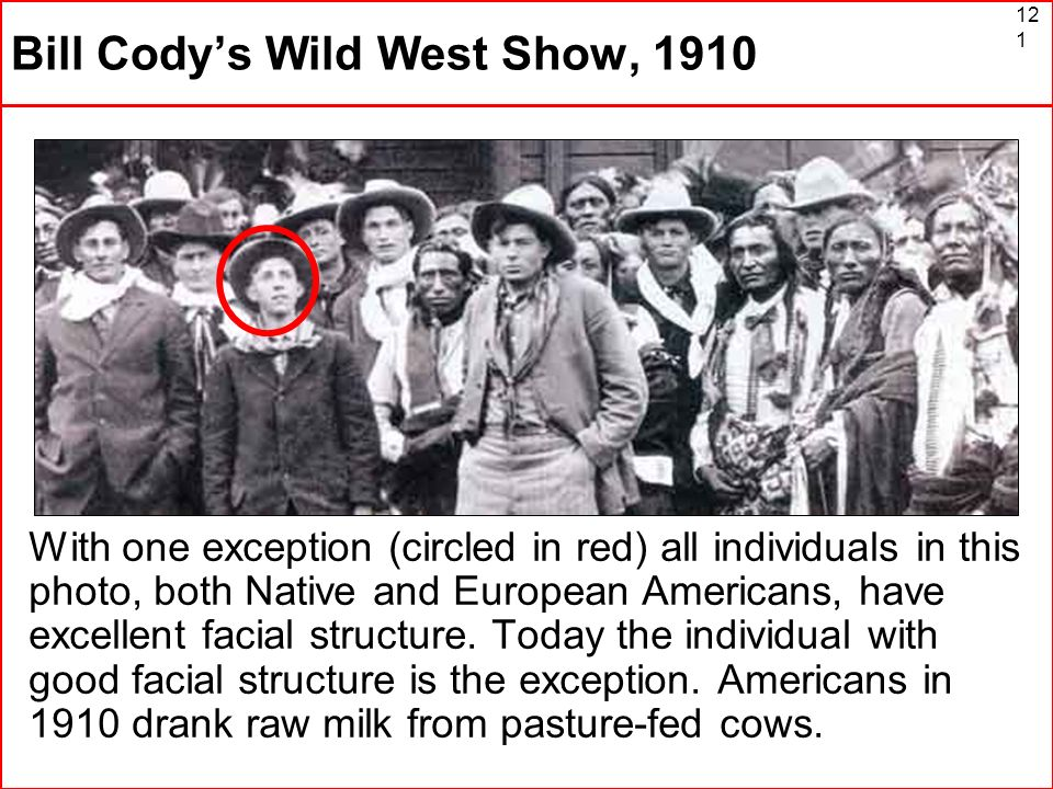 Bill Cody's Wild West Show, 1910