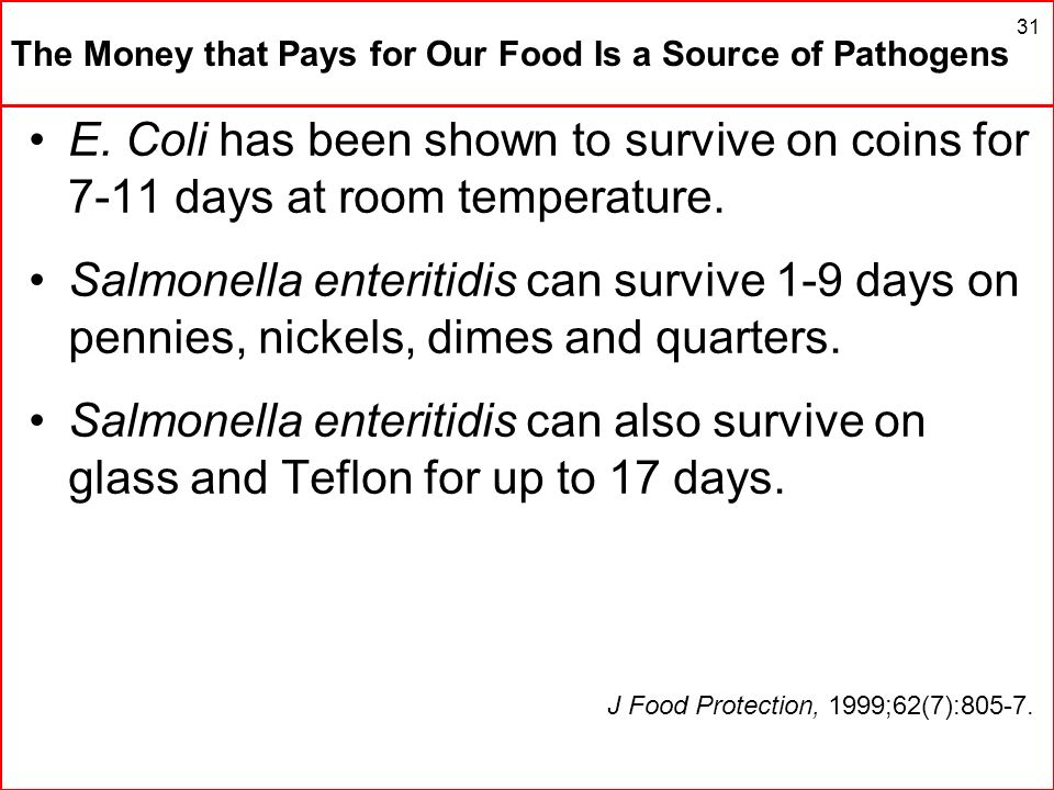 The Money that Pays for Our Food Is a Source of Pathogens