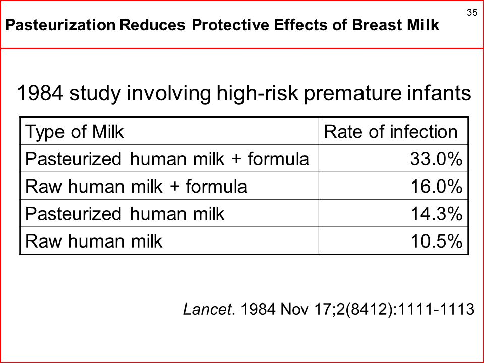 Pasteurization Reduces Protective Effects of Breast Milk