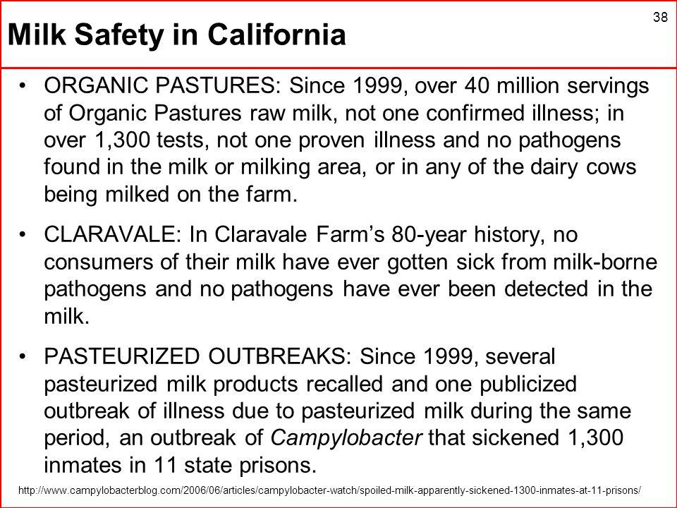 Milk Safety in California