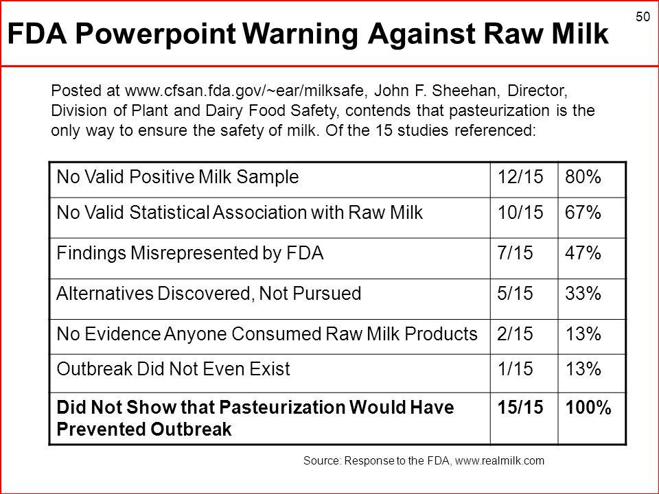 FDA Powerpoint Warning Against Raw Milk
