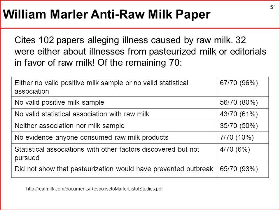 William Marler Anti-Raw Milk Paper