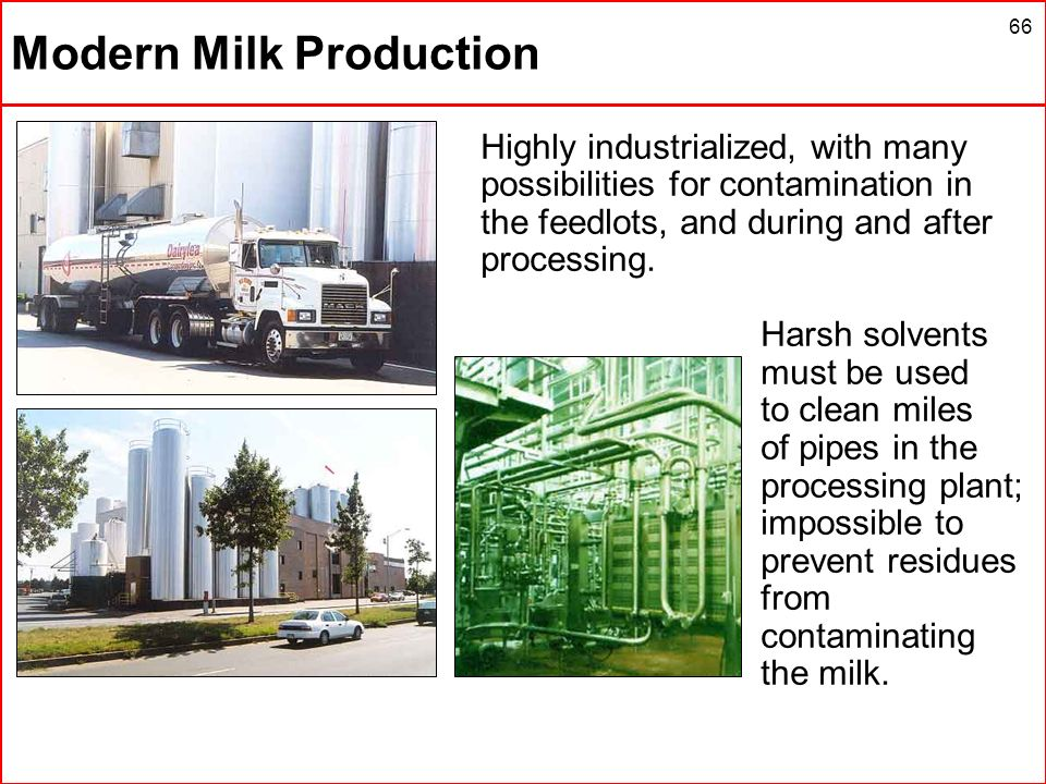 Modern Milk Production