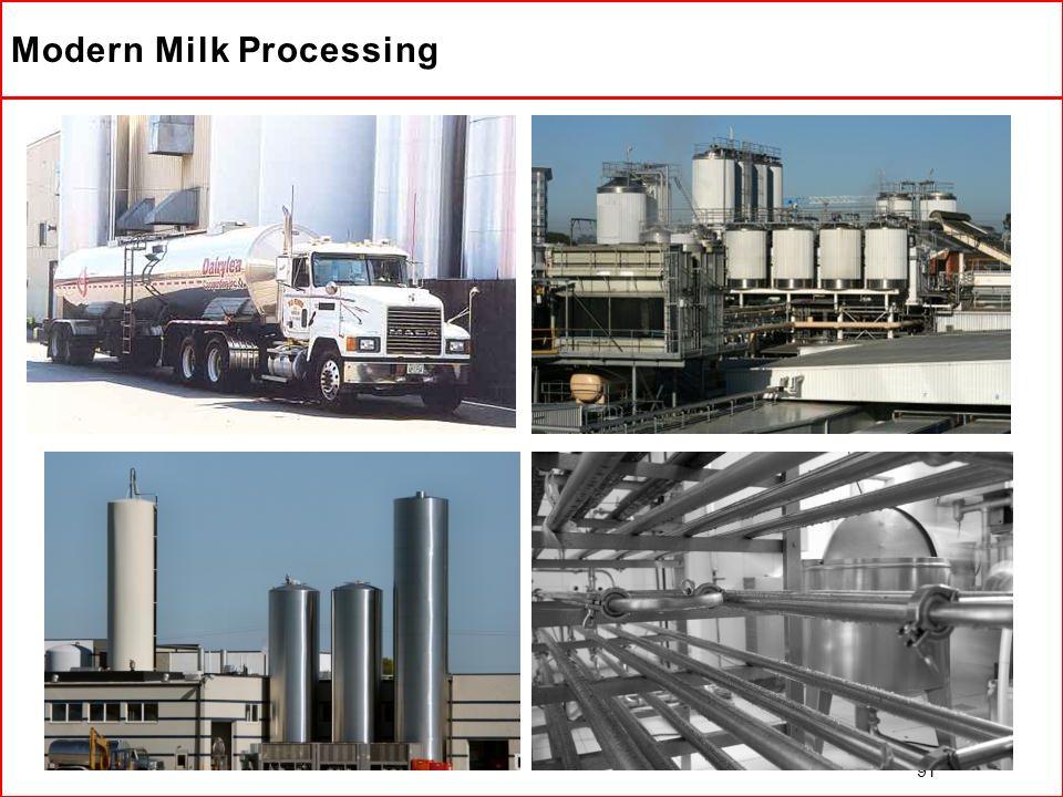Modern Milk Processing