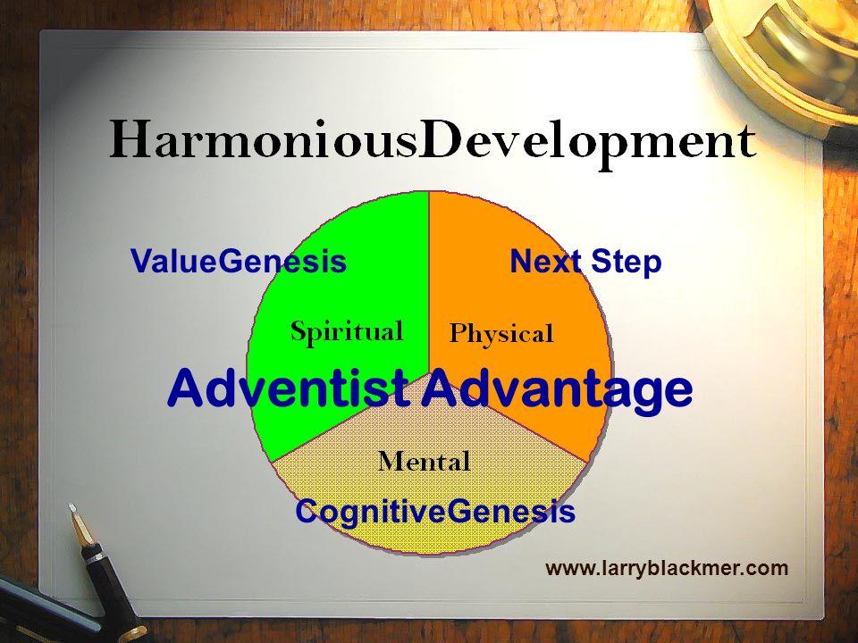 Adventist Advantage ValueGenesis Next Step CognitiveGenesis