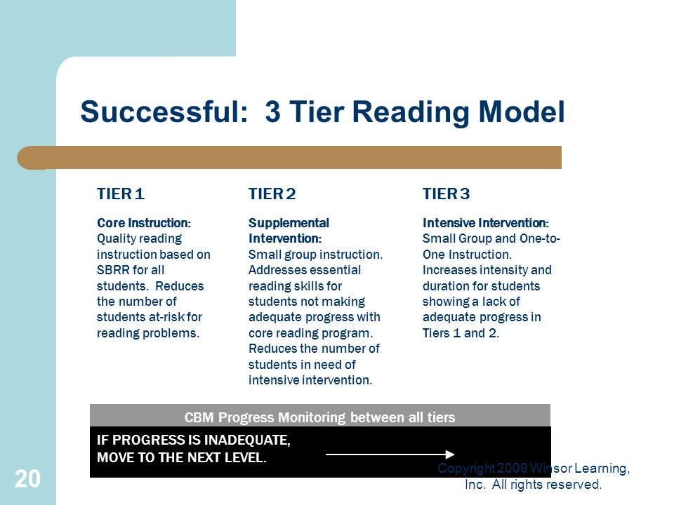 Successful: 3 Tier Reading Model