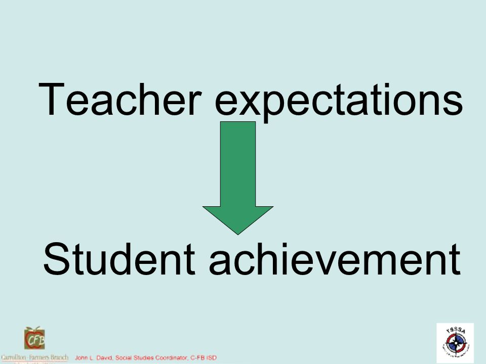 Teacher expectations Student achievement