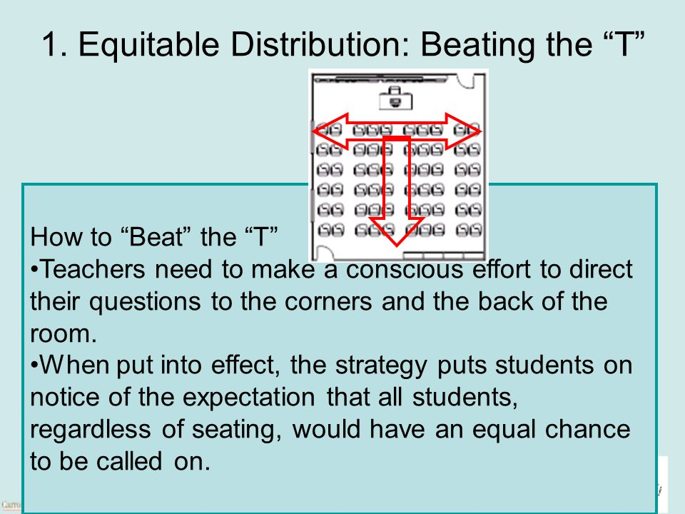 1. Equitable Distribution: Beating the T