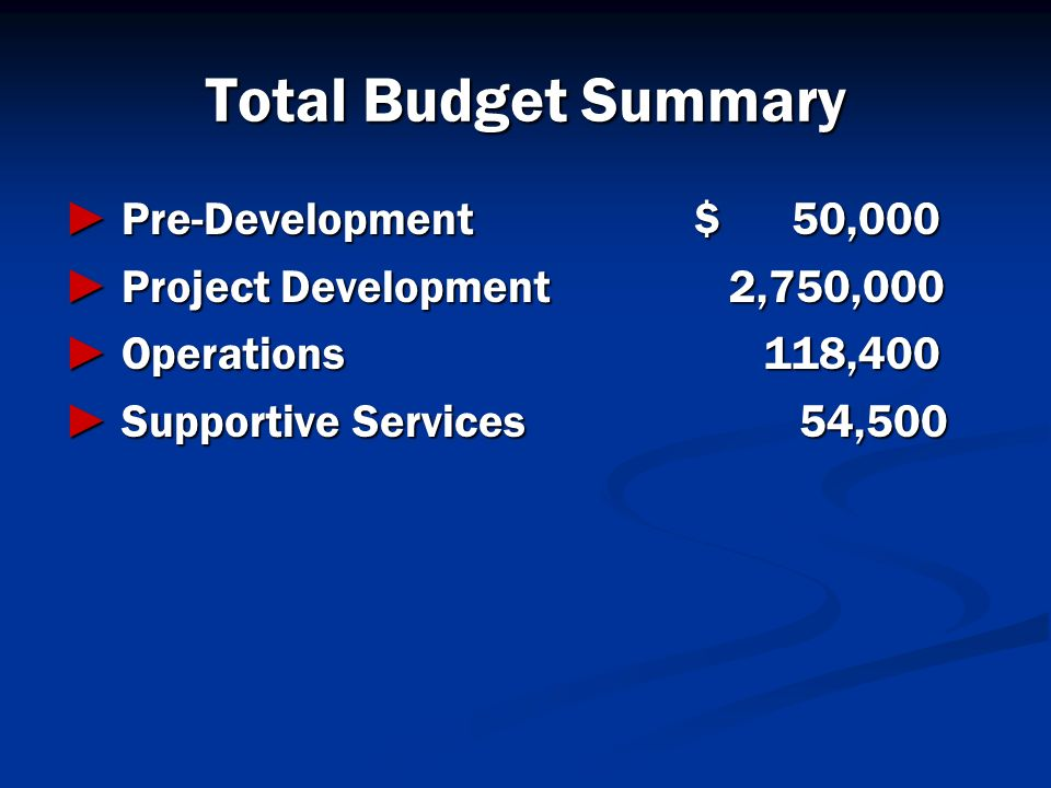 Total Budget Summary ► Pre-Development $ 50,000