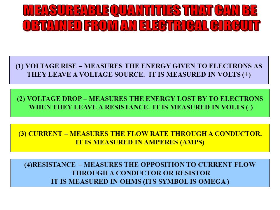 MEASUREABLE QUANTITIES THAT CAN BE OBTAINED FROM AN ELECTRICAL CIRCUIT