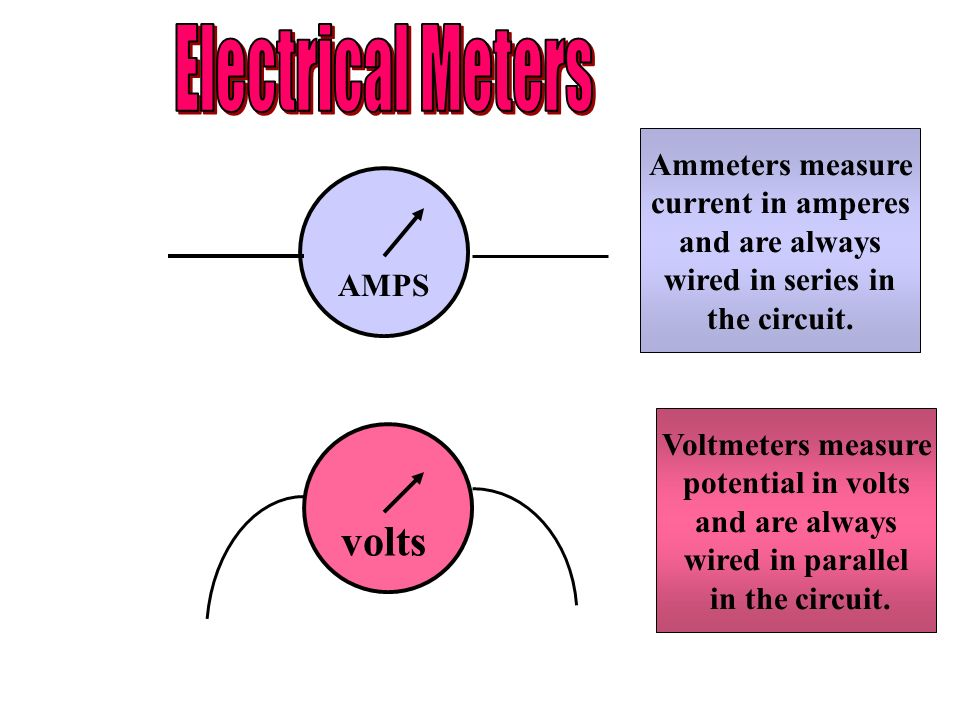 Electrical Meters volts Ammeters measure current in amperes