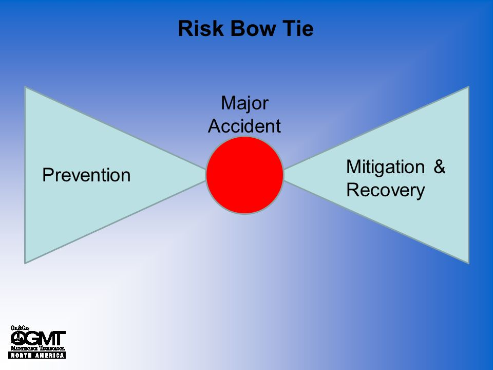Risk Bow Tie Major Accident Mitigation & Recovery Prevention